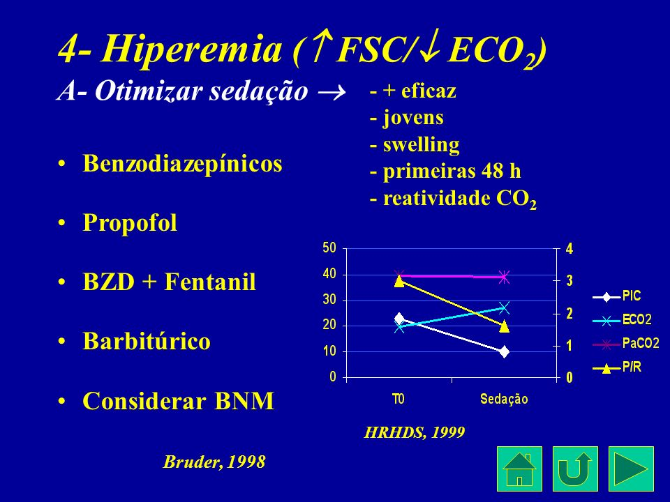 4- Hiperemia ( FSC/ ECO2) A- Otimizar sedação 
