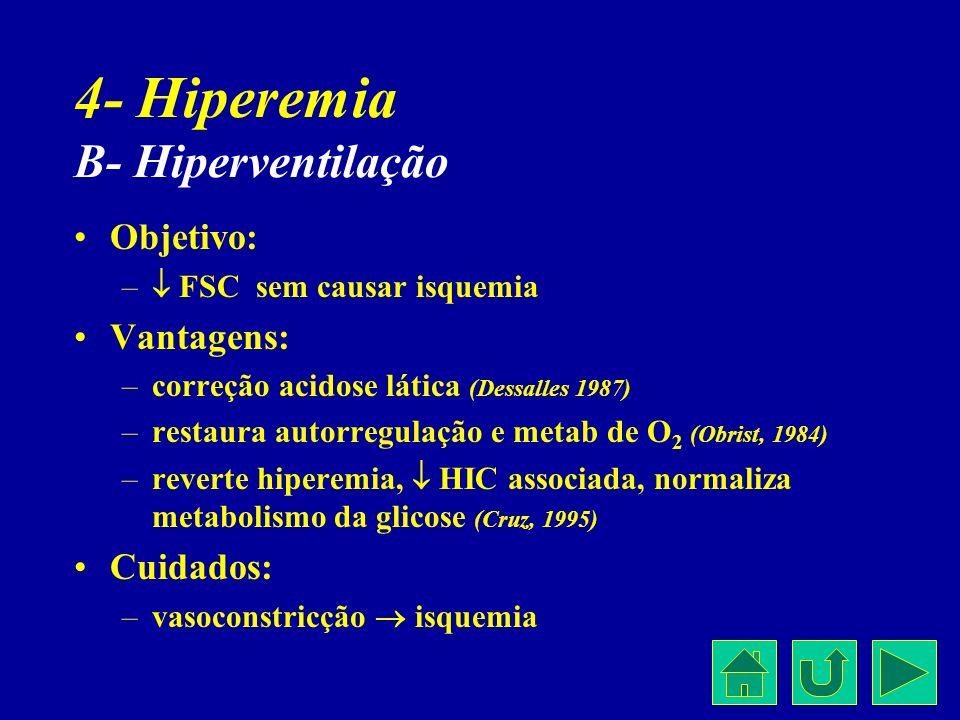 4- Hiperemia B- Hiperventilação