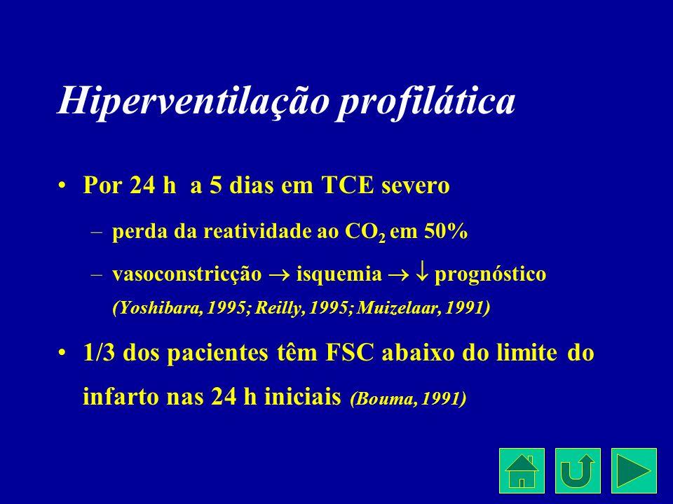 Hiperventilação profilática