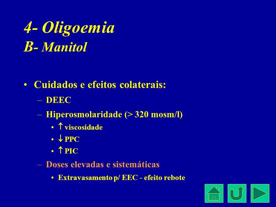 4- Oligoemia B- Manitol Cuidados e efeitos colaterais: DEEC