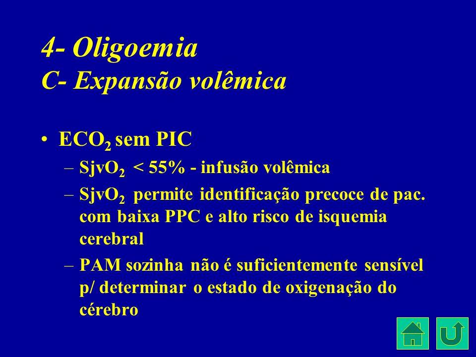 4- Oligoemia C- Expansão volêmica