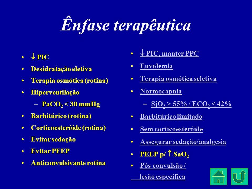 Ênfase terapêutica  PIC, manter PPC  PIC Euvolemia