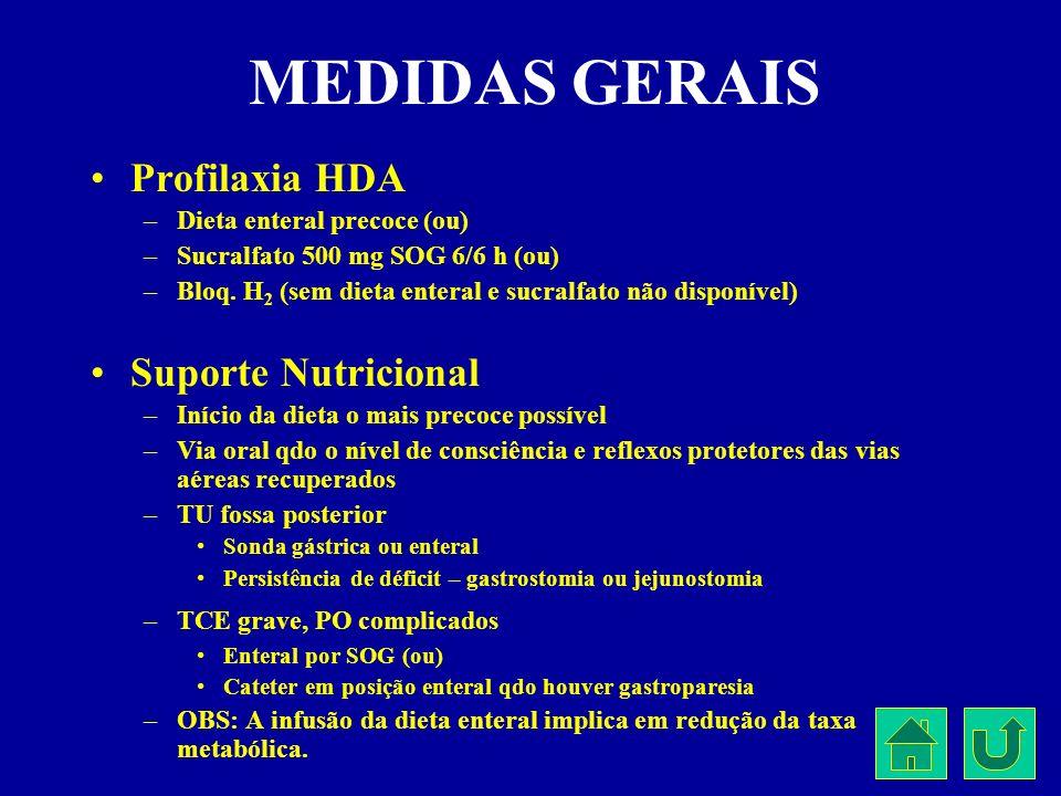 MEDIDAS GERAIS Profilaxia HDA Suporte Nutricional
