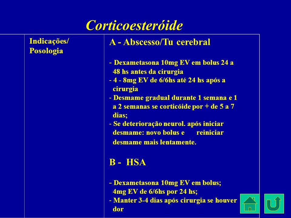 Corticoesteróide A - Abscesso/Tu cerebral B - HSA Indicações/