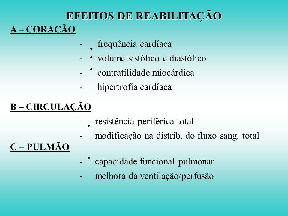 EFEITOS DE REABILITAÇÃO