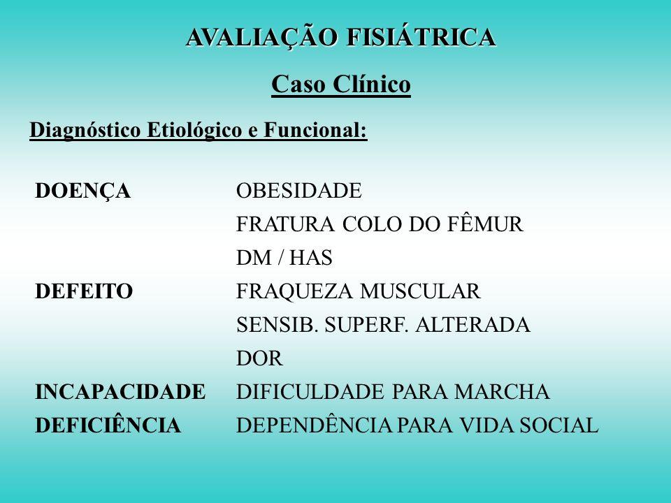 AVALIAÇÃO FISIÁTRICA Caso Clínico Diagnóstico Etiológico e Funcional: