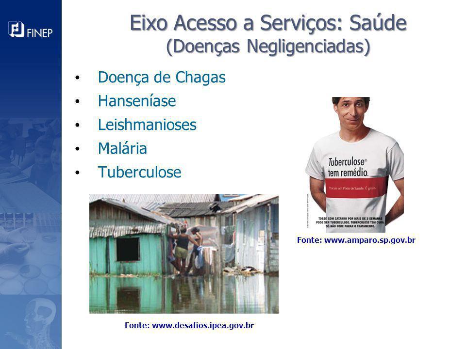 Eixo Acesso a Serviços: Saúde (Doenças Negligenciadas)