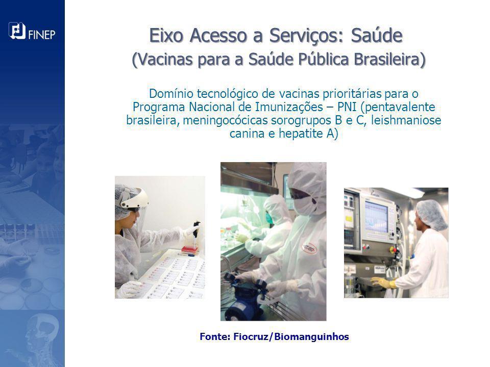 Fonte: Fiocruz/Biomanguinhos