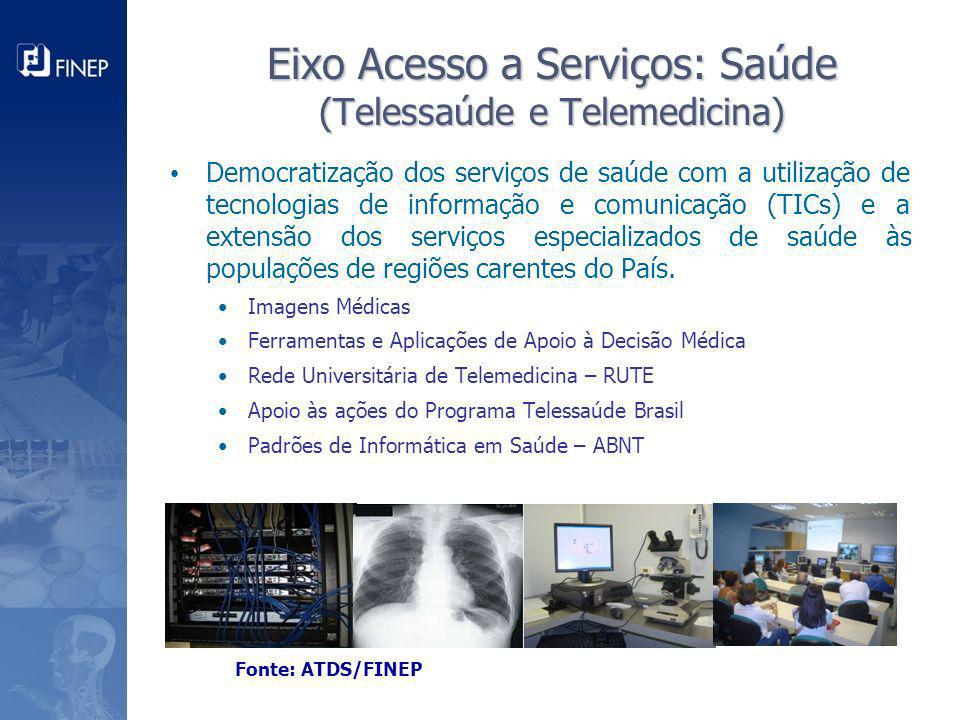 Eixo Acesso a Serviços: Saúde (Telessaúde e Telemedicina)