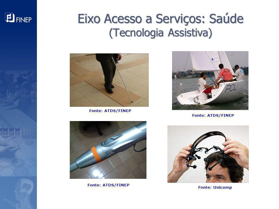 Eixo Acesso a Serviços: Saúde (Tecnologia Assistiva)