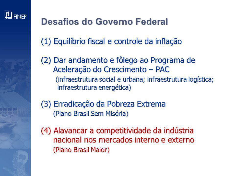 Desafios do Governo Federal (1) Equilíbrio fiscal e controle da inflação (2) Dar andamento e fôlego ao Programa de Aceleração do Crescimento – PAC (infraestrutura social e urbana; infraestrutura logística; infraestrutura energética) (3) Erradicação da Pobreza Extrema (Plano Brasil Sem Miséria) (4) Alavancar a competitividade da indústria nacional nos mercados interno e externo (Plano Brasil Maior)