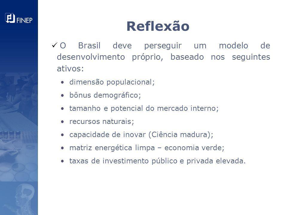 Reflexão O Brasil deve perseguir um modelo de desenvolvimento próprio, baseado nos seguintes ativos: