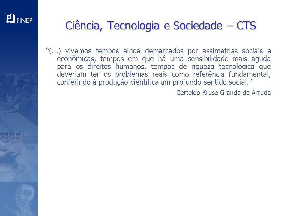 Ciência, Tecnologia e Sociedade – CTS