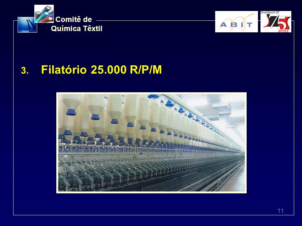 Filatório 25.000 R/P/M