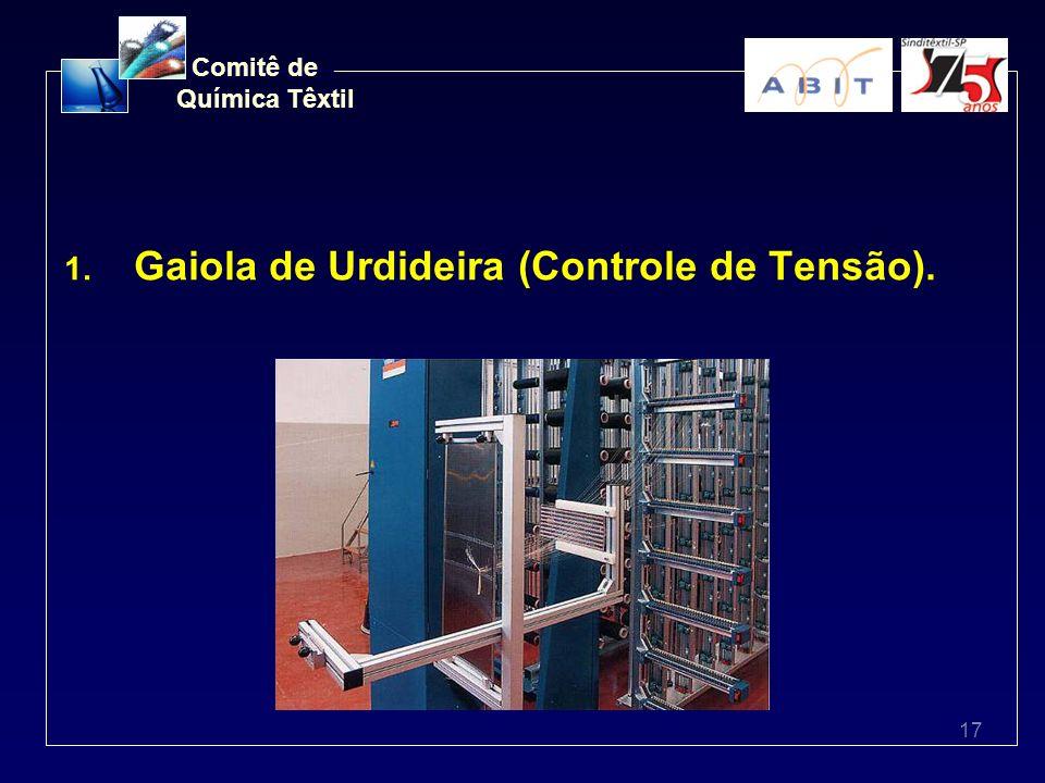 Gaiola de Urdideira (Controle de Tensão).