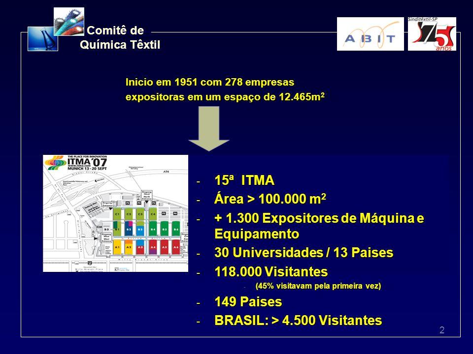 + 1.300 Expositores de Máquina e Equipamento