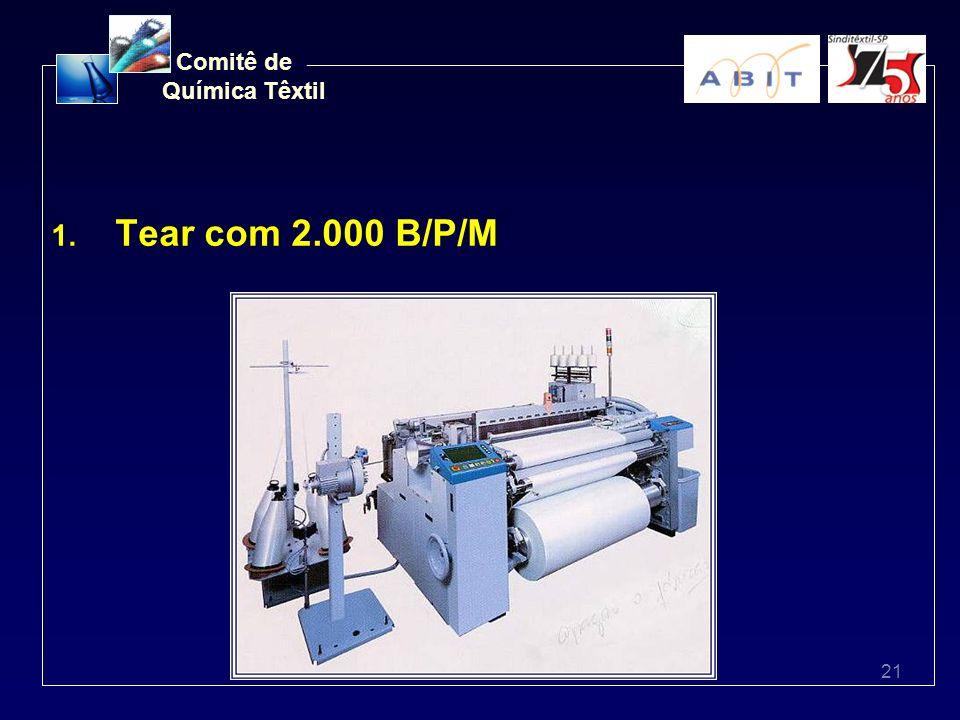 Tear com 2.000 B/P/M