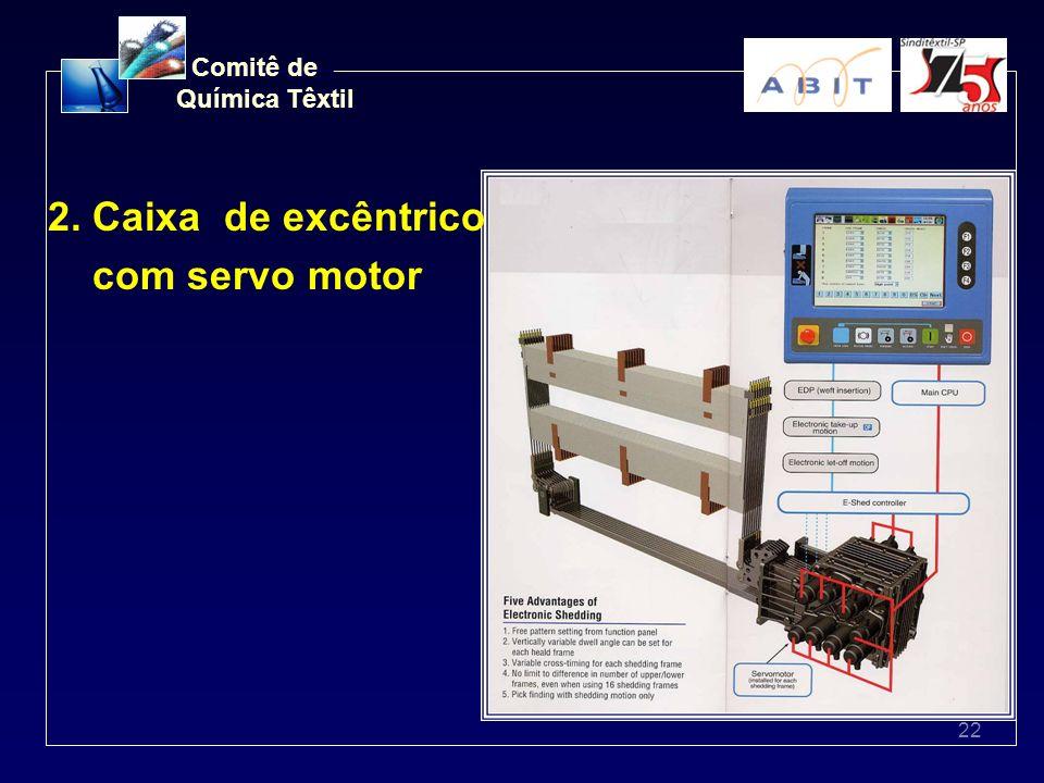 2. Caixa de excêntrico com servo motor