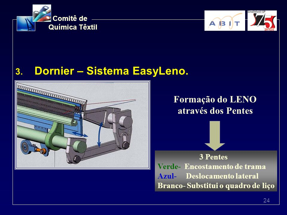 Dornier – Sistema EasyLeno.