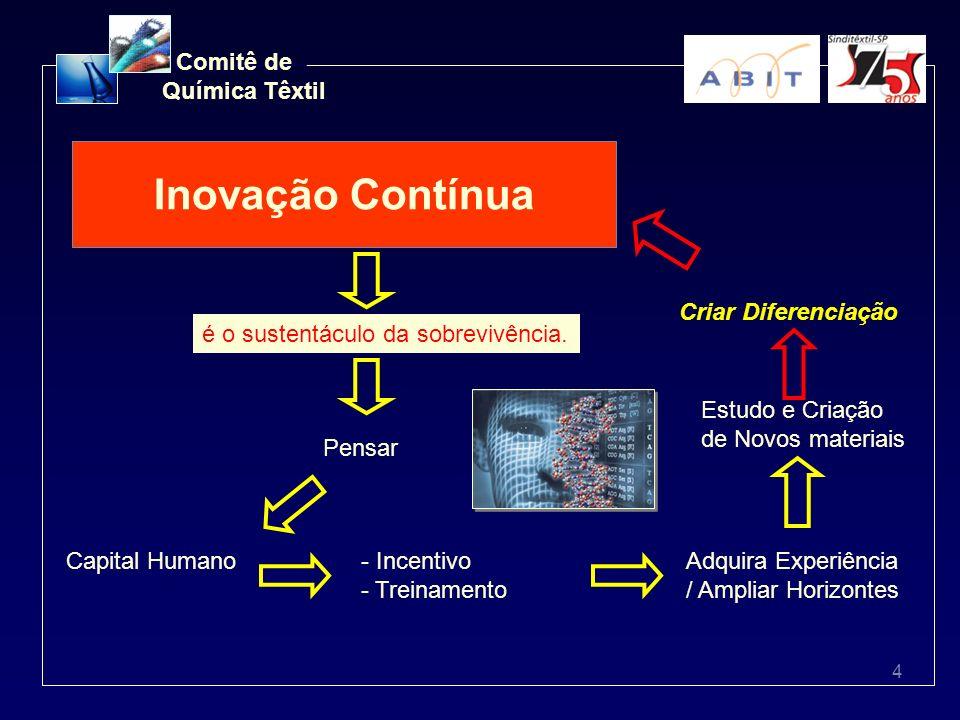 Inovação Contínua Maclean (Aprud Clarke & monkhouse, 1995) já