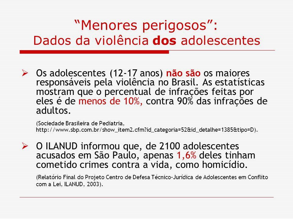 Menores perigosos : Dados da violência dos adolescentes