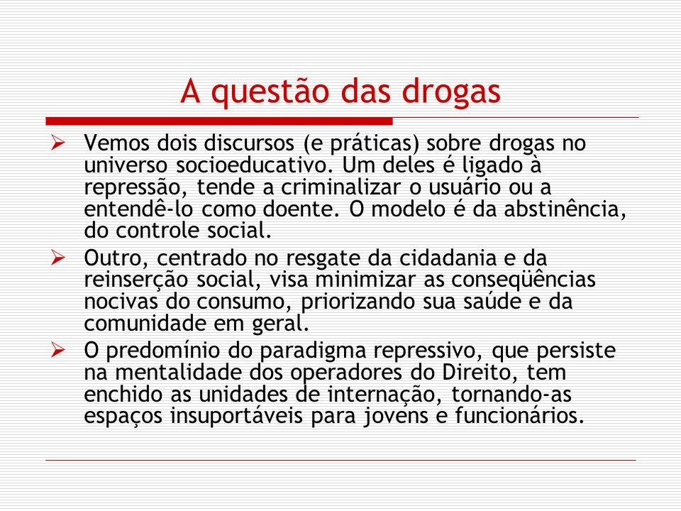 A questão das drogas