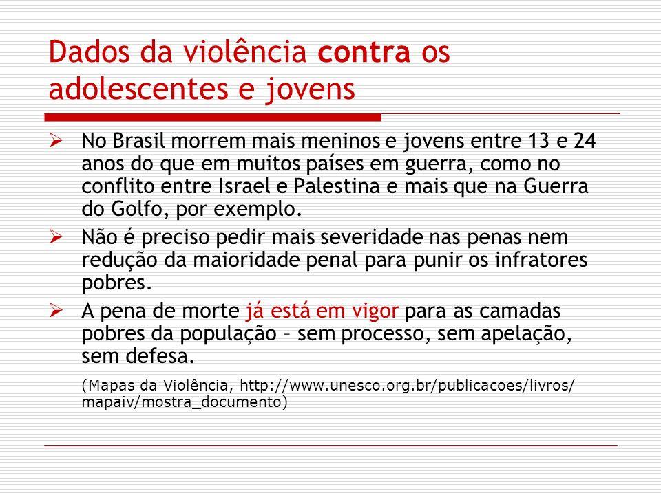 Dados da violência contra os adolescentes e jovens