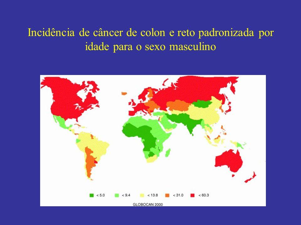 Incidência de câncer de colon e reto padronizada por idade para o sexo masculino