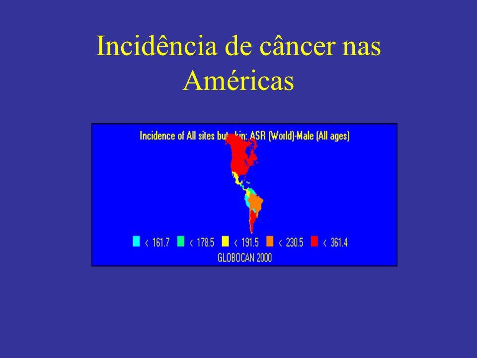 Incidência de câncer nas Américas