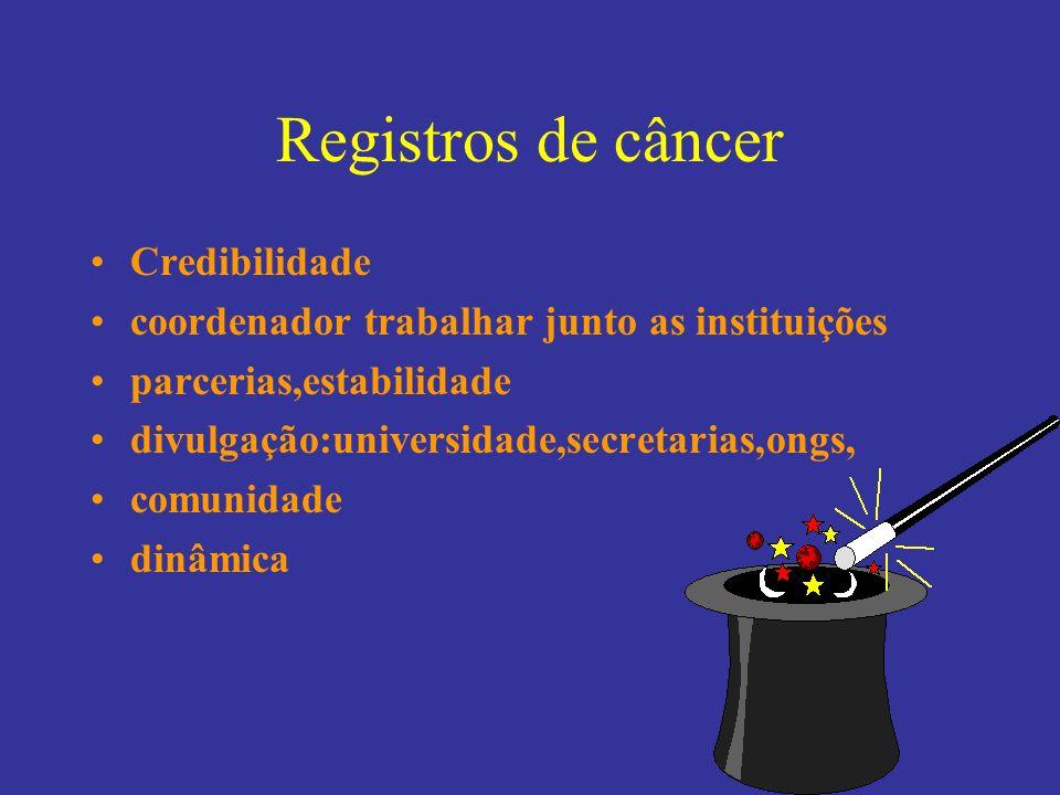 Registros de câncer Credibilidade