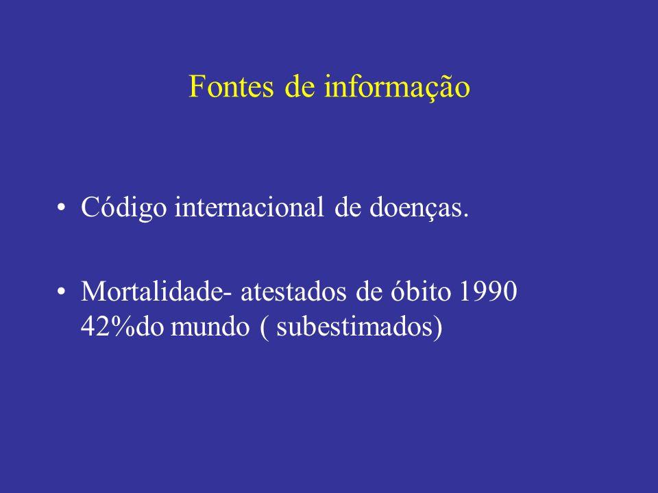 Fontes de informação Código internacional de doenças.