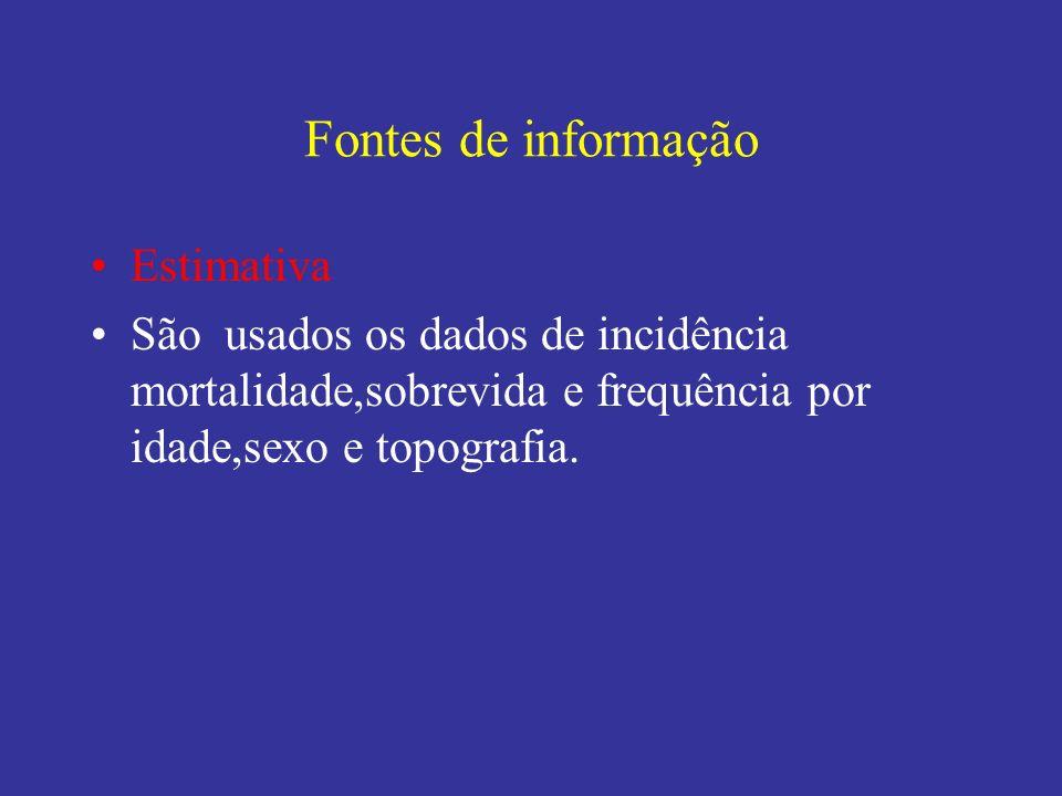 Fontes de informação Estimativa