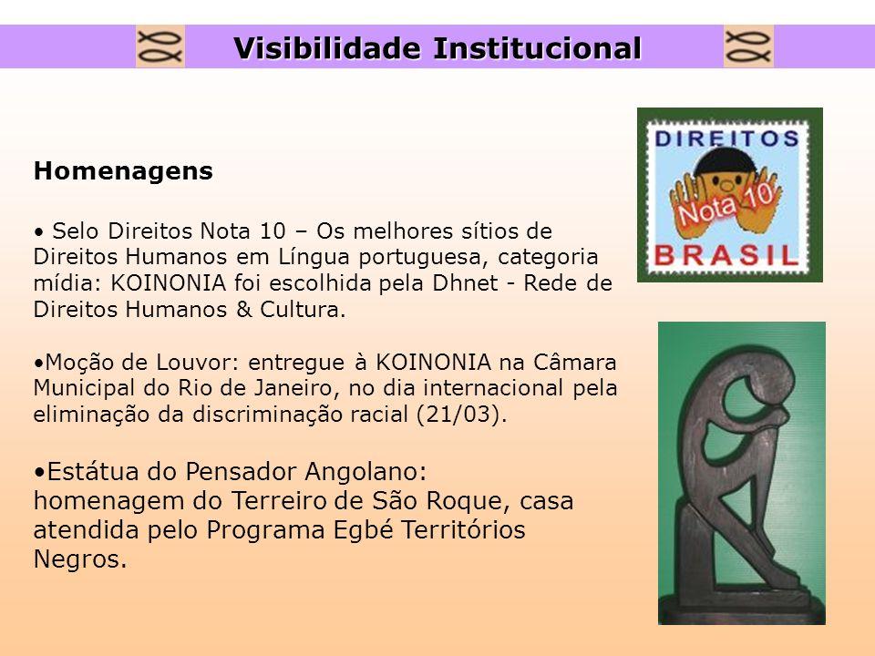 Visibilidade Institucional