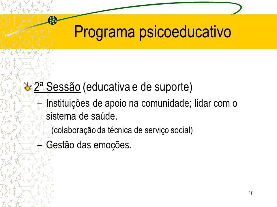 Programa psicoeducativo