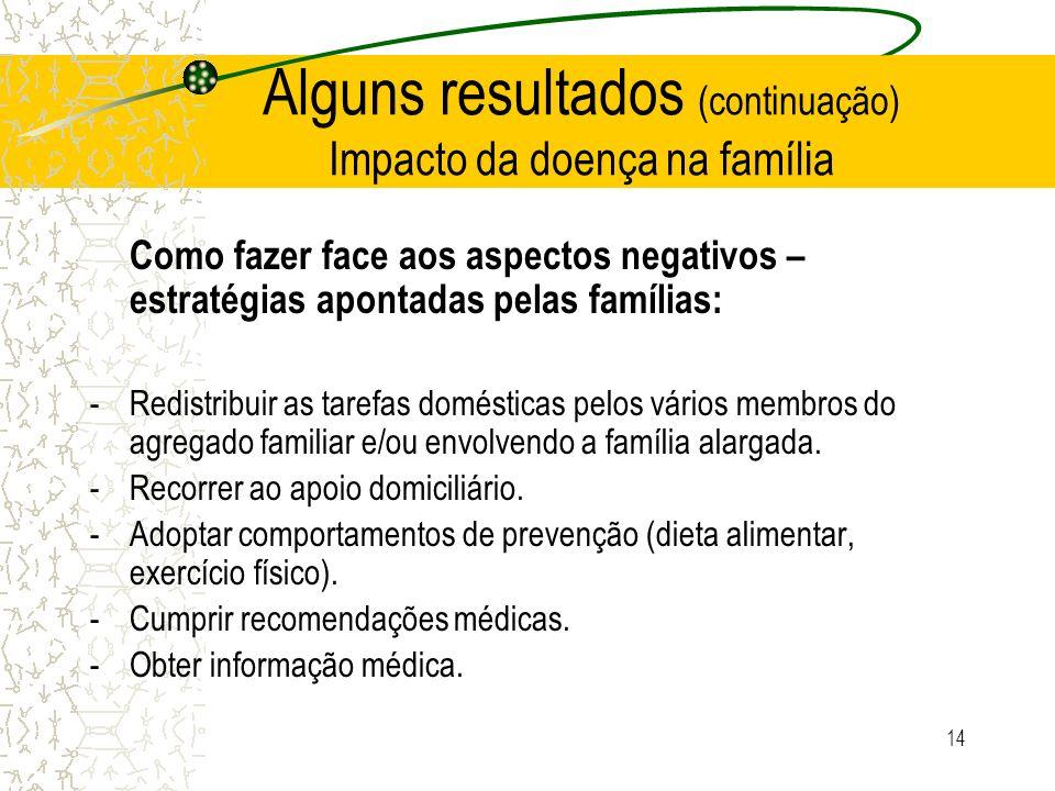Alguns resultados (continuação) Impacto da doença na família