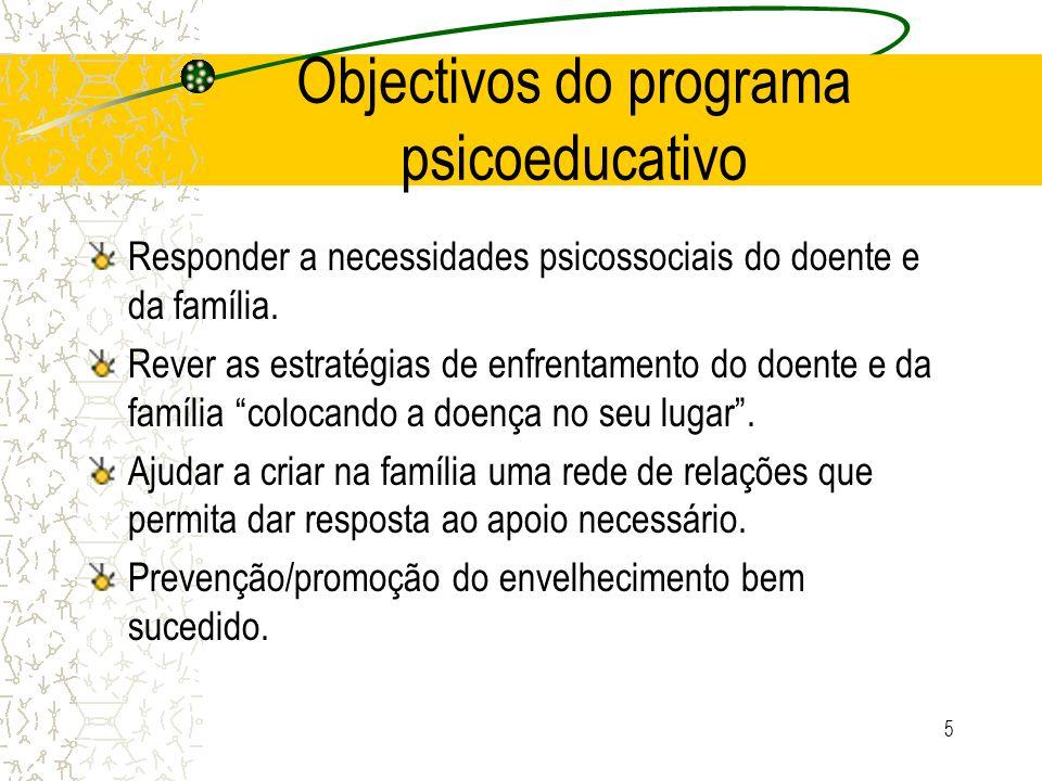 Objectivos do programa psicoeducativo