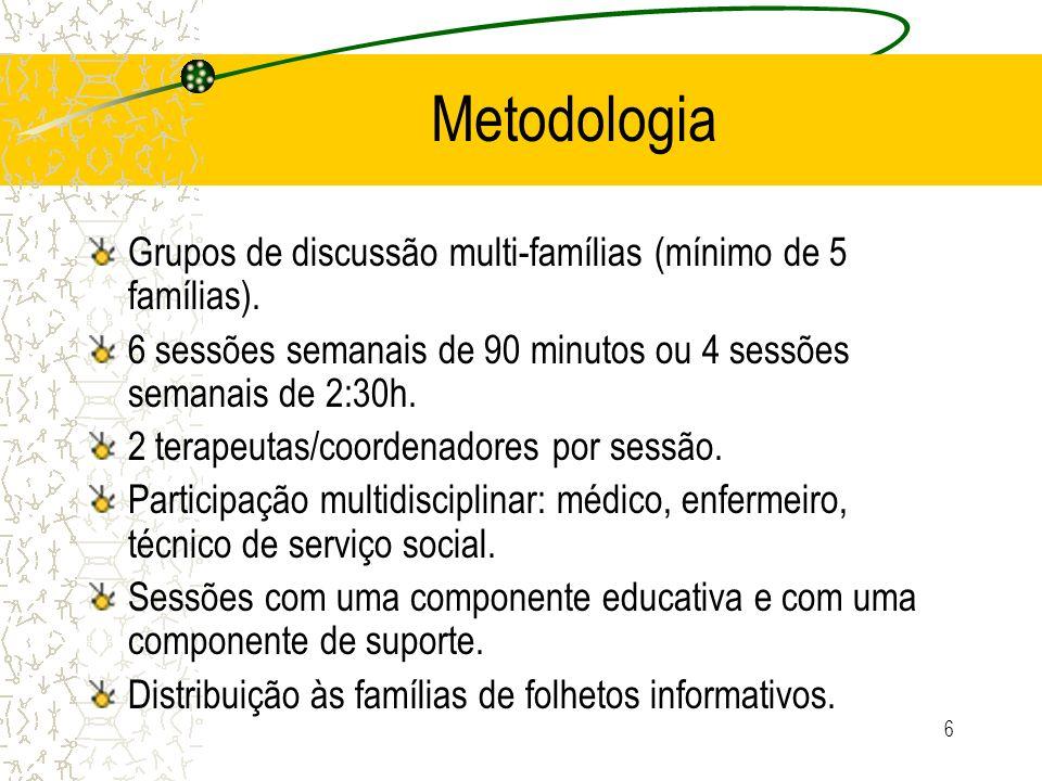 Metodologia Grupos de discussão multi-famílias (mínimo de 5 famílias).