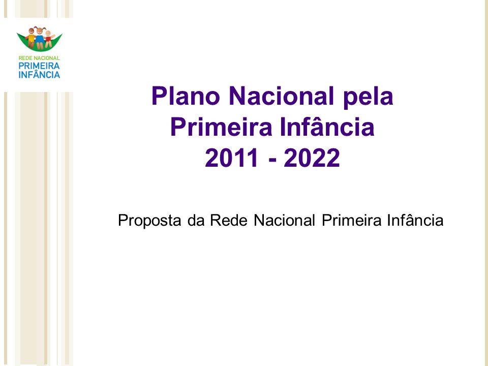 Proposta da Rede Nacional Primeira Infância