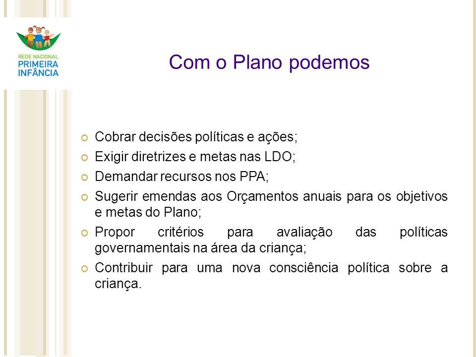 Com o Plano podemos Cobrar decisões políticas e ações;
