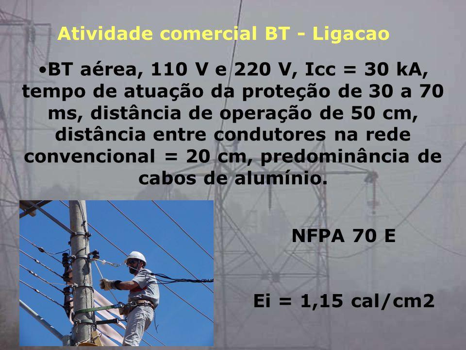 Atividade comercial BT - Ligacao