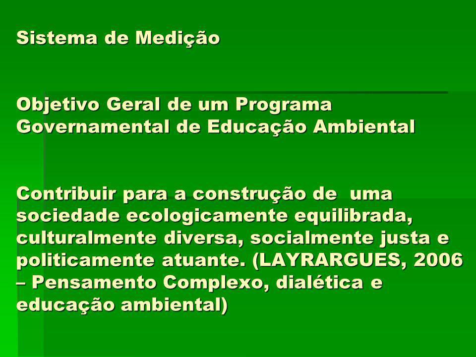 Sistema de Medição Objetivo Geral de um Programa Governamental de Educação Ambiental Contribuir para a construção de uma sociedade ecologicamente equilibrada, culturalmente diversa, socialmente justa e politicamente atuante.