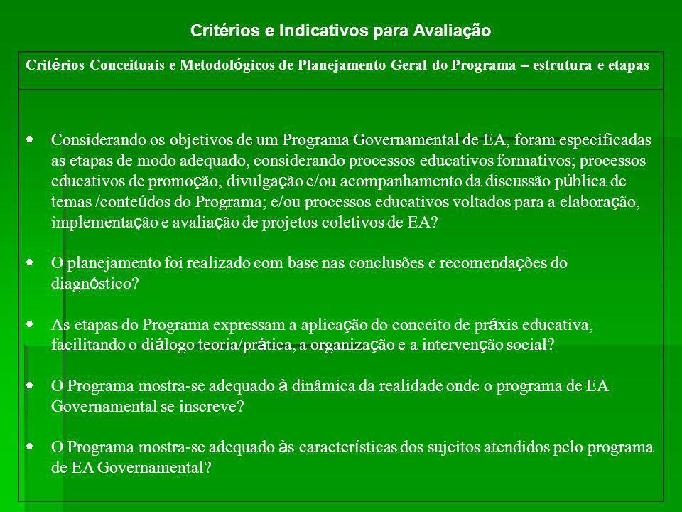 Critérios e Indicativos para Avaliação