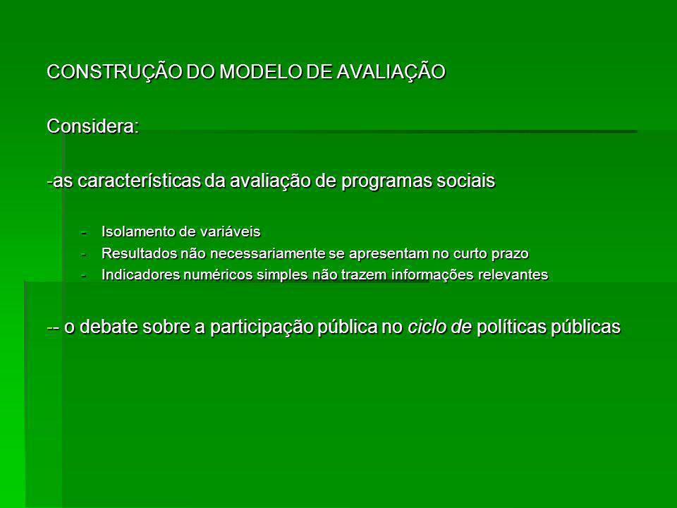 CONSTRUÇÃO DO MODELO DE AVALIAÇÃO Considera: