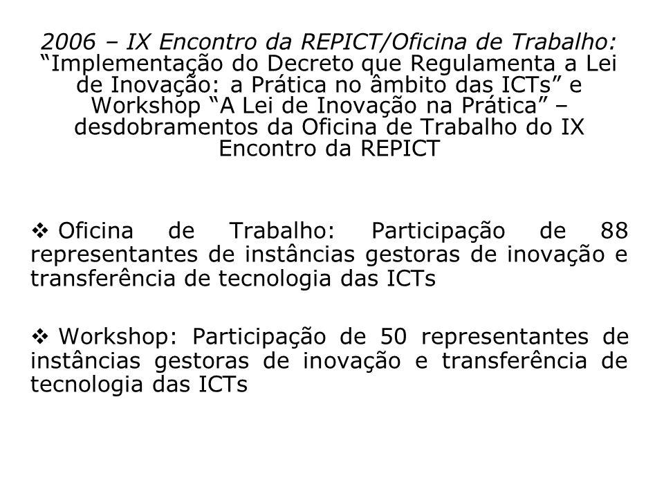 2006 – IX Encontro da REPICT/Oficina de Trabalho: Implementação do Decreto que Regulamenta a Lei de Inovação: a Prática no âmbito das ICTs e Workshop A Lei de Inovação na Prática – desdobramentos da Oficina de Trabalho do IX Encontro da REPICT