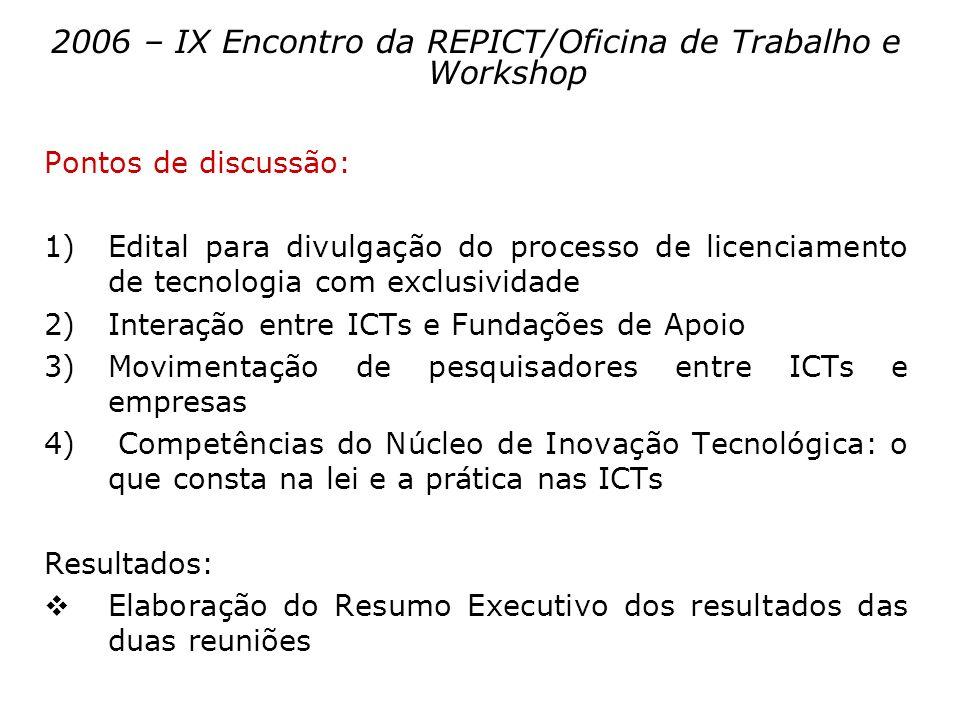 2006 – IX Encontro da REPICT/Oficina de Trabalho e Workshop
