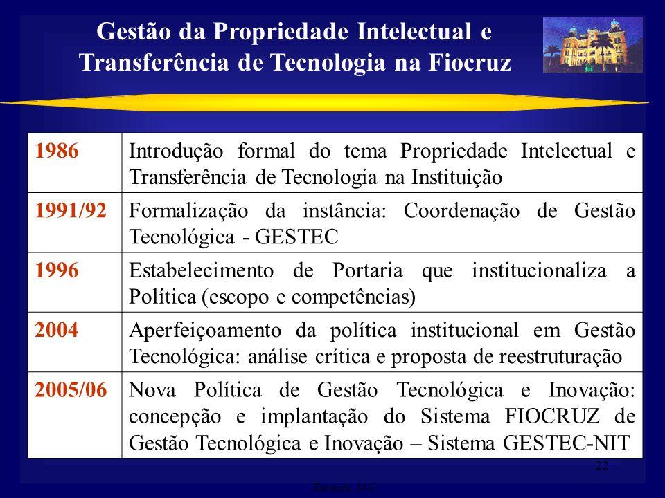 Gestão da Propriedade Intelectual e Transferência de Tecnologia na Fiocruz