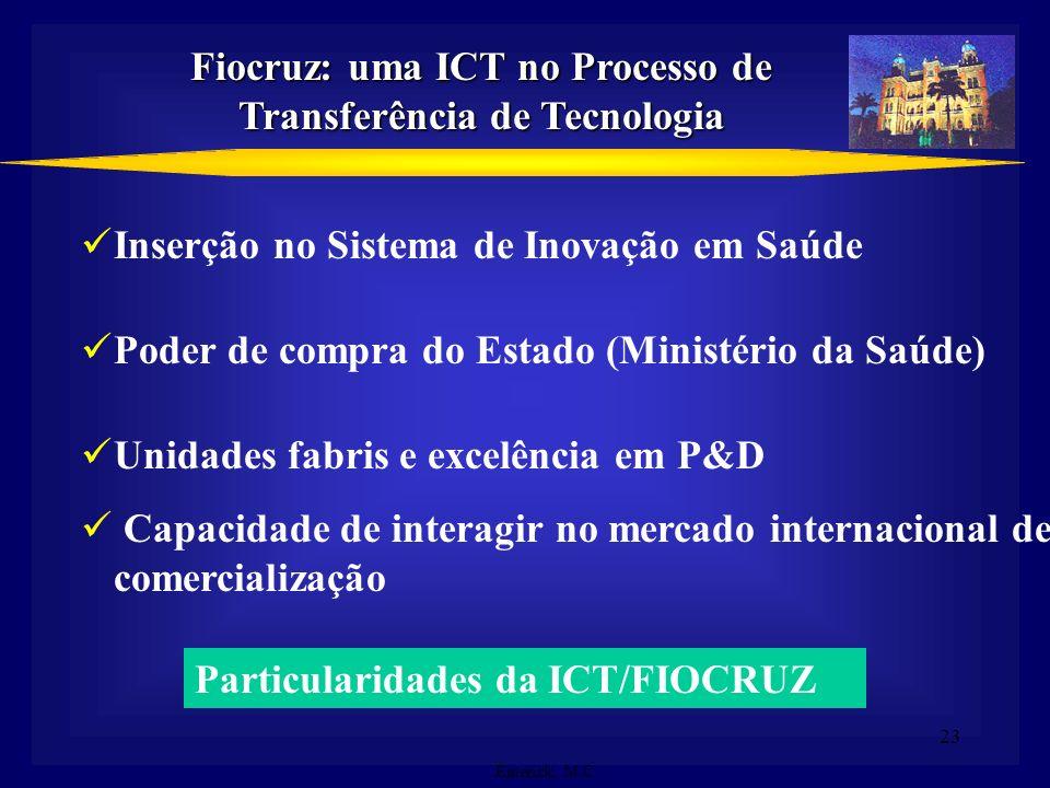 Fiocruz: uma ICT no Processo de Transferência de Tecnologia
