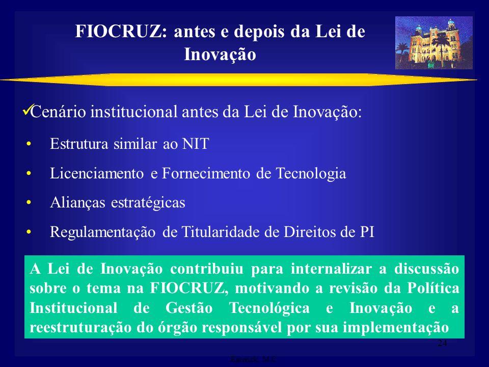 FIOCRUZ: antes e depois da Lei de Inovação