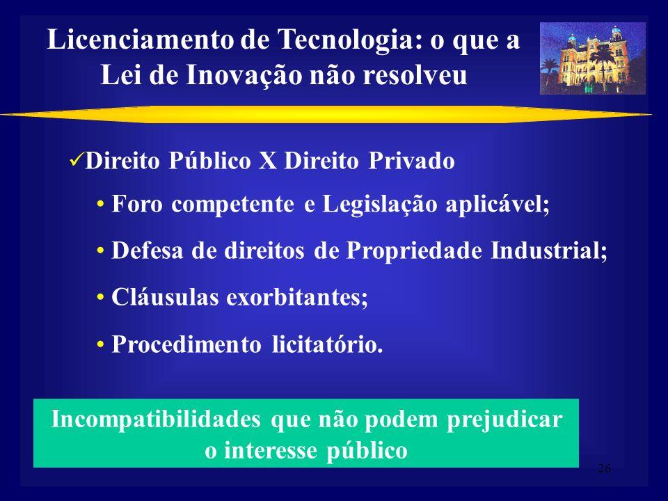 Licenciamento de Tecnologia: o que a Lei de Inovação não resolveu
