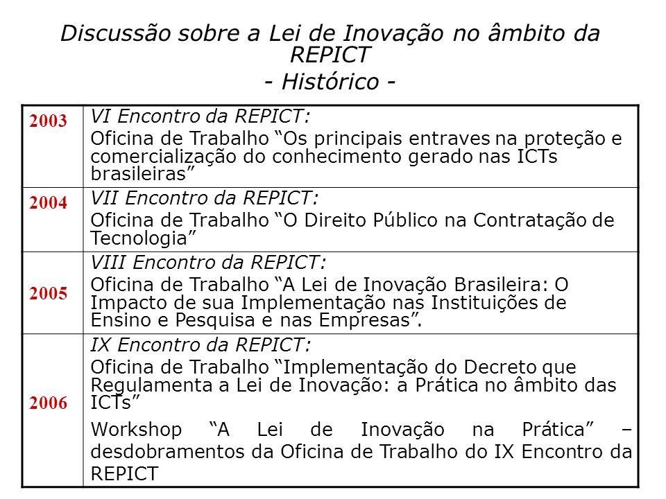 Discussão sobre a Lei de Inovação no âmbito da REPICT - Histórico -